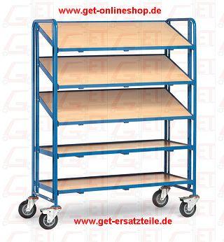 1384_Eurokasten-Wagen_Fetra_GET
