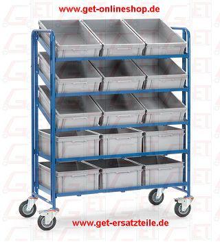 1398_Eurokasten-Wagen_Fetra_GET
