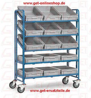 1399_Eurokasten-Wagen_Fetra_GET
