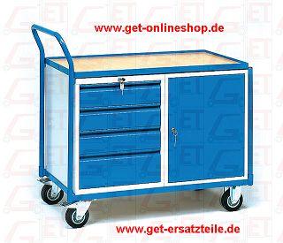 2635_Werkstattwagen_Fetra_GET